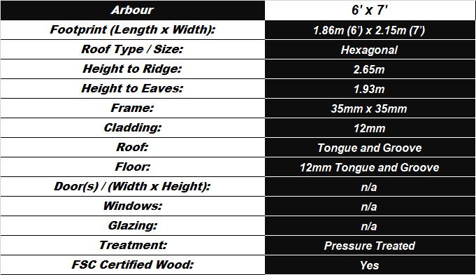 Arbour 6'x7' Summerhouse Spec Table