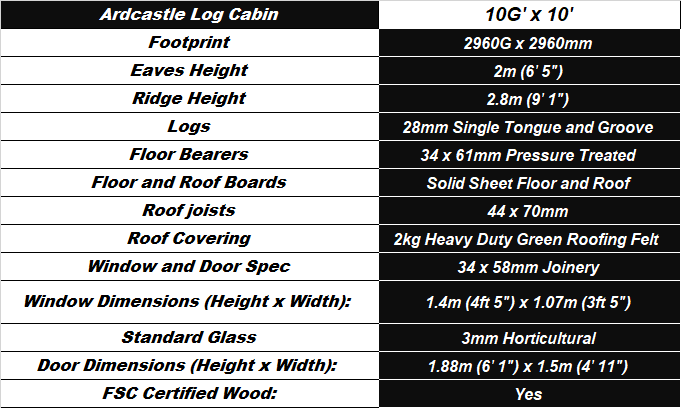 Ardcastle Log Cabin Spec Table
