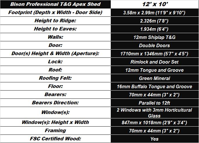 Bison T&G 12'X10' Apex Workshop Spec Table