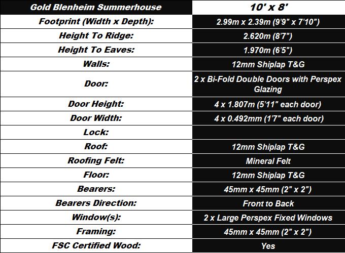 Blenheim 10'x8' Summerhouse Spec Table