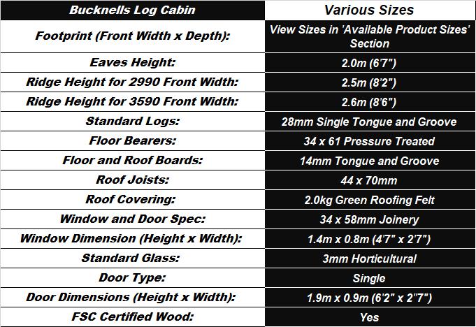 Bucknells Log Cabin Spec Table
