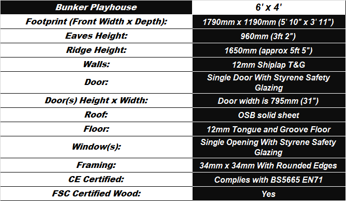 Bunker Playhouse Spec Table