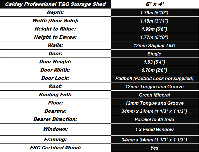 Caldey 6'x4' Storage Shed Spec Table