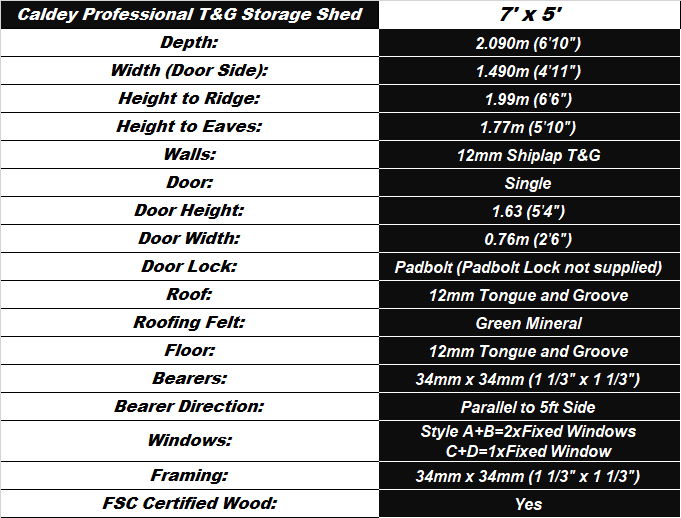 Caldey 7'x5' Storage Shed Spec Table