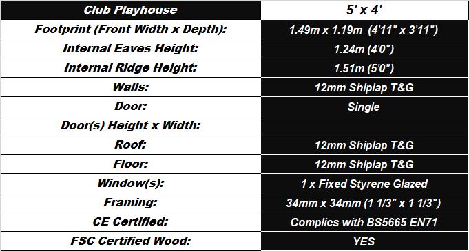 Club Playhouse Spec Table
