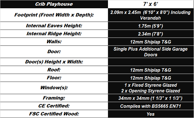 Crib Playhouse Spec Table