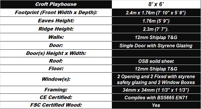 Croft Playhouse Spec Table