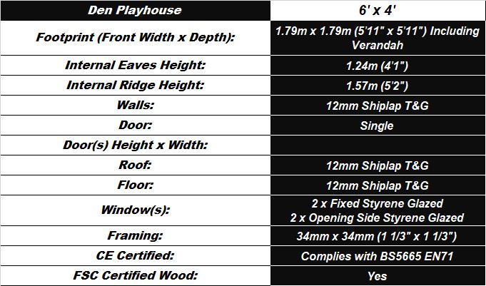 Den Playhouse Spec Table