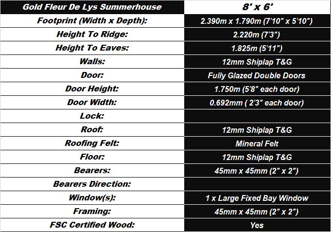 Fleur De Lys 8'x7' Summerhouse Spec Table