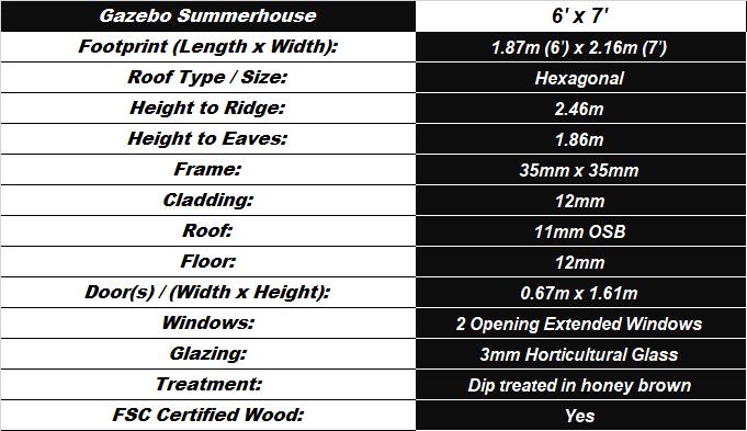 Gazebo 6'x7' Summerhouse Spec Table