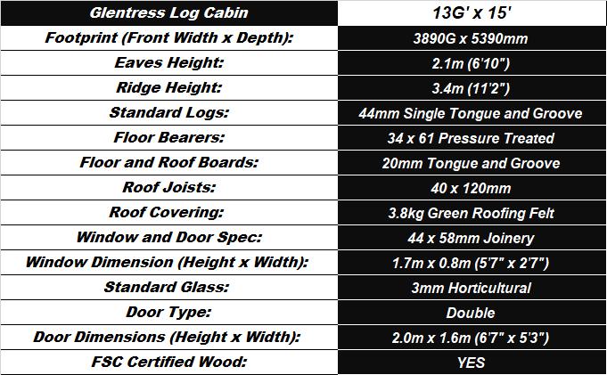 Glentress Log Cabin Spec Table