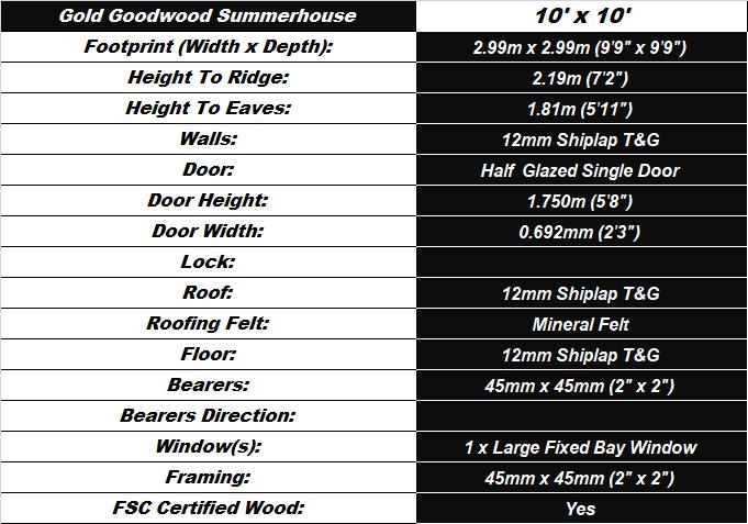 Goodwood 10'x10' Summerhouse Spec Table