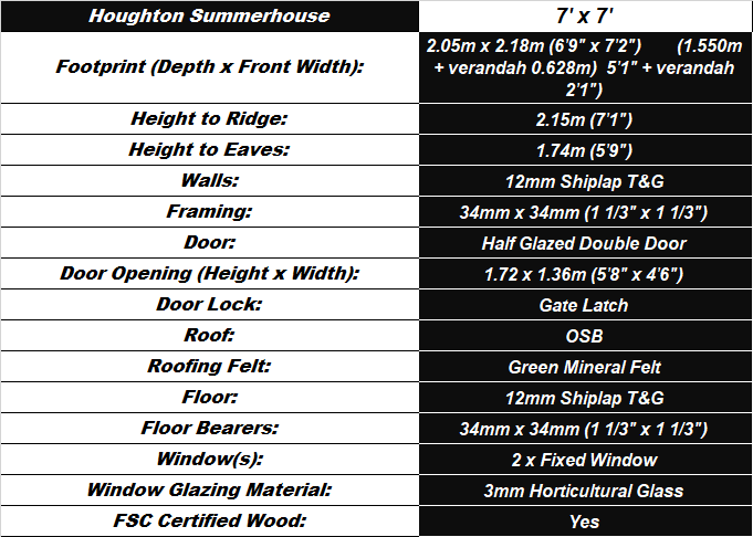 Houghton 7'x7' Spec Table