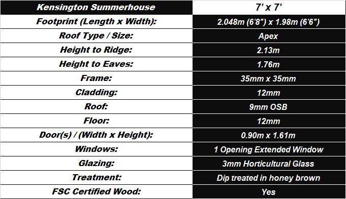 Kensington  7'x7' Summerhouse Spec Table
