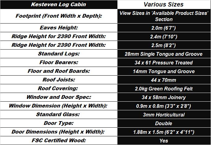 Kesteven Log Cabin Spec Table
