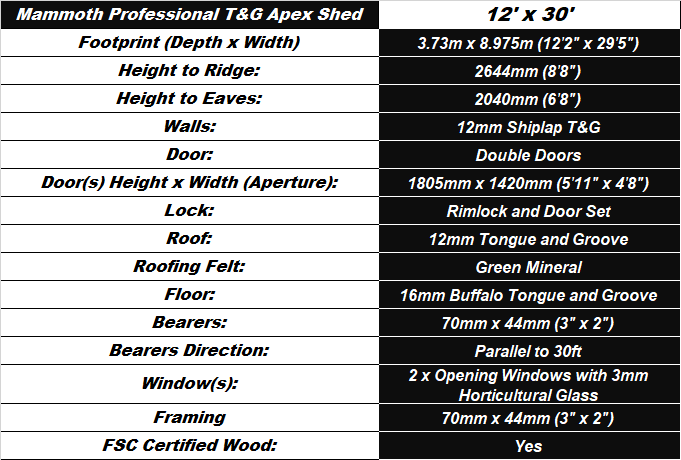 Mammoth T&G 12'x30' Shed Specification Table