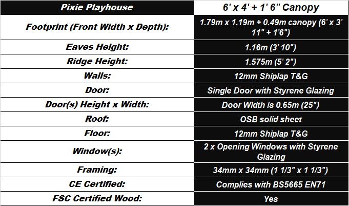 Pixie Playhouse Spec Table
