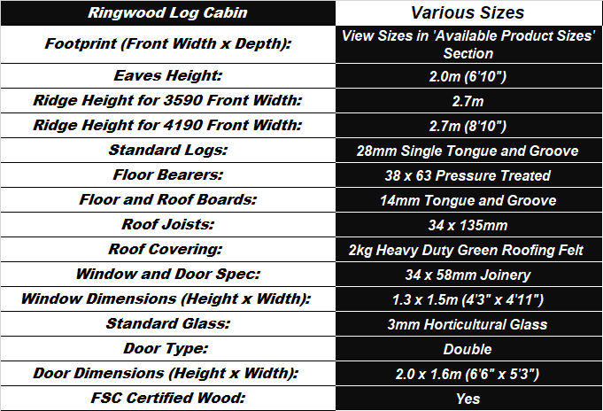 Ringwood Log Cabin Spec Table
