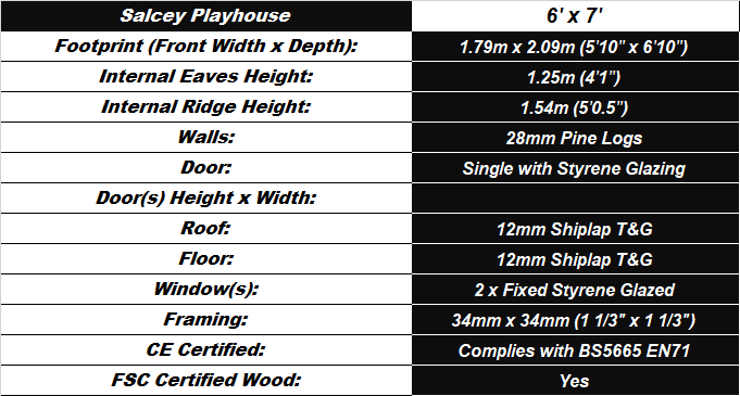 Salcey Playhouse Spec Tables