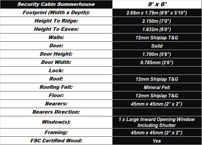 Security Cabin 9'x6' Summerhouse Spec Table
