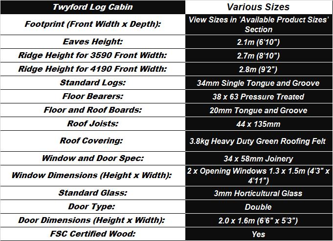 Twyford Log Cabin Spec Table