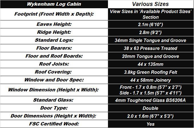 Wykenham Log Cabin Spec Table
