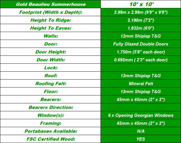Beaulieu 10'x10' Summerhouse Spec Table