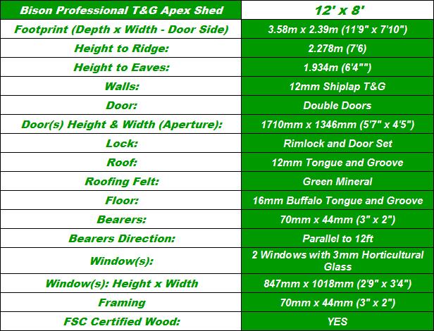 Bison T&G 12'X8' Apex Workshop Spec Table