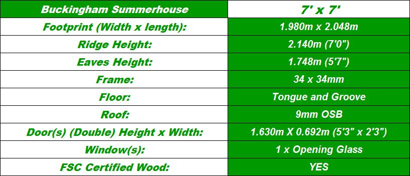 Buckingham 7'x7' Summerhouse Spec Table