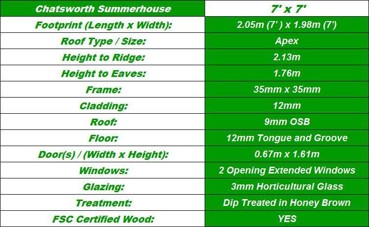 Chatsworth 7'x7' Summerhouse Spec Table