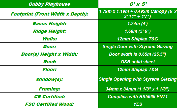 Cubby Playhouse Spec Table
