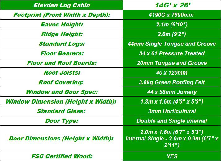 Elevden Log Cabin Spec Table