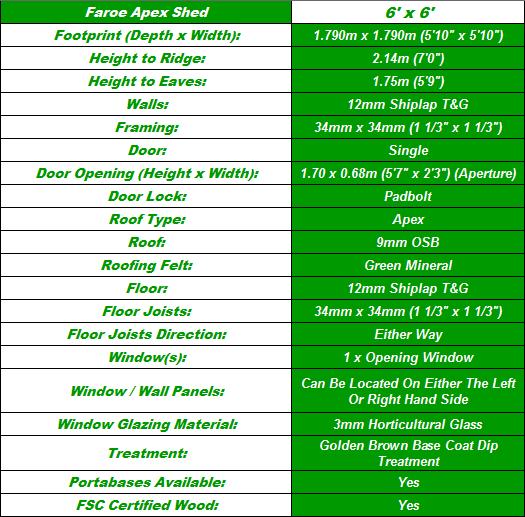 Faroe 6'x6' Apex Shed Spec Table