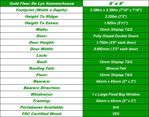 Fleur De Lys 8'x8' Summerhouse Spec Table