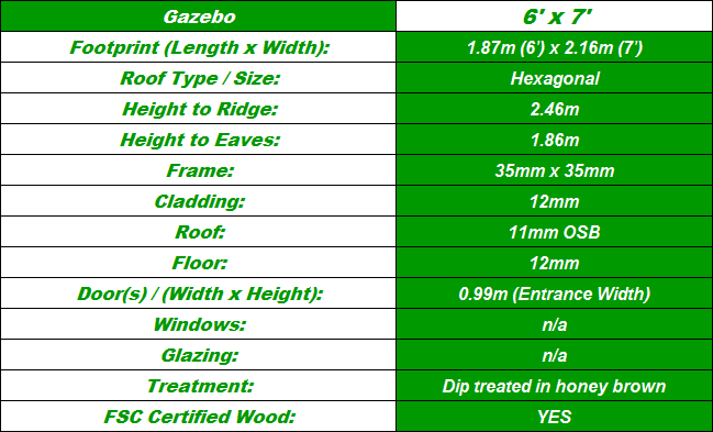 Gazebo 6'x7' Spec Table