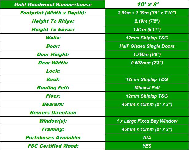 Goodwood 10'x8' Summerhouse Spec Table