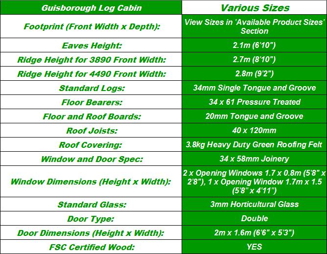 Guisborough Log Cabin Spec