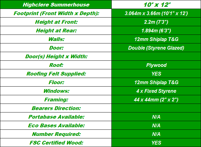 Highclere Spec Table