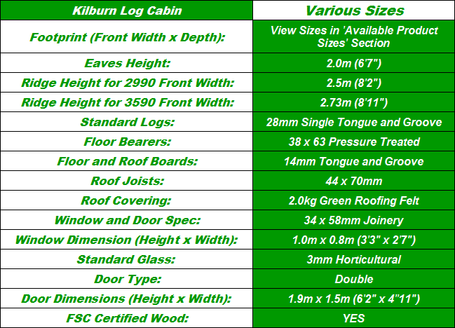 Kilburn Log Cabin Spec Table