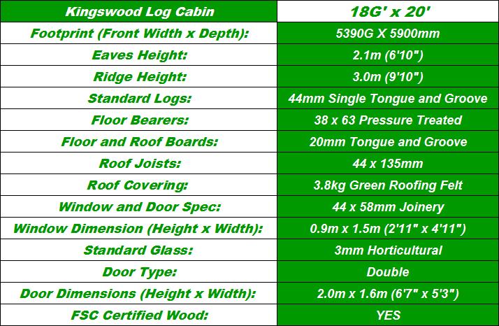 Kingswood Log Cabin Spec Table