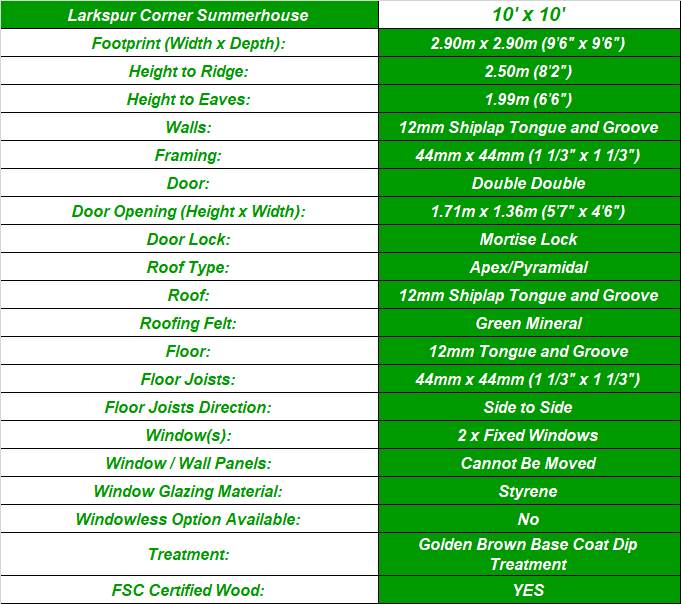 Larkspur 10x10 Spec Table
