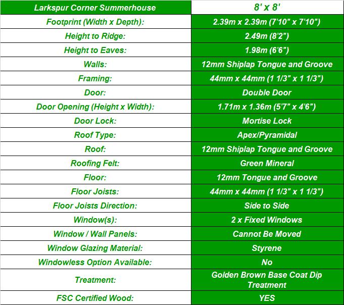Larkspur 8x8 Spec Table