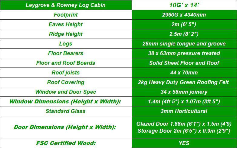 Leygrove & Rowney Log Cabin Spec Table