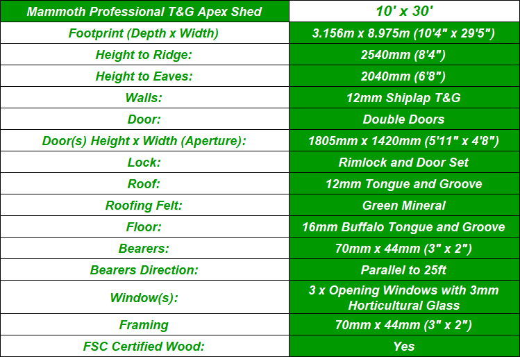 Mammoth T&G 10'x30' Shed Specification Table