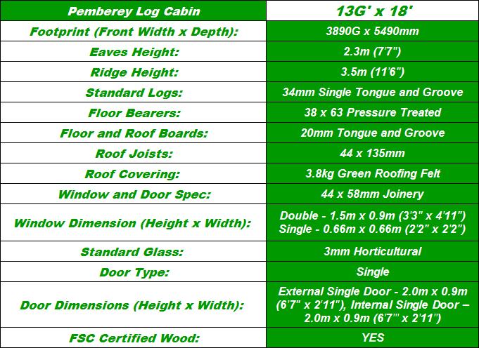 Pemberey Log Cabi Spec Table