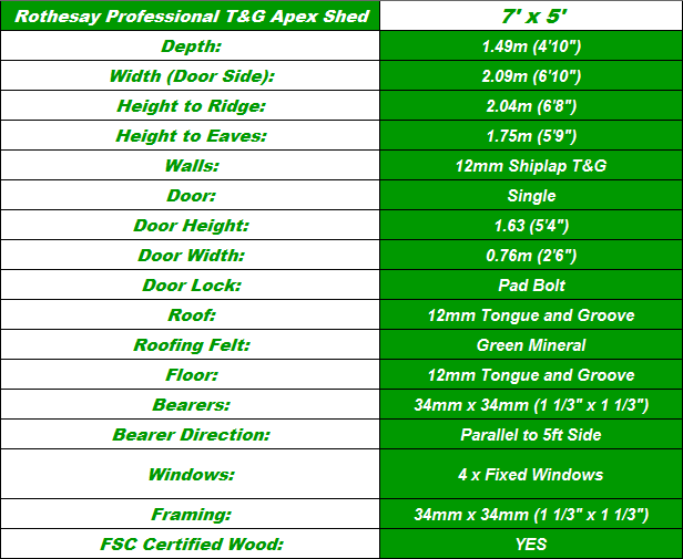 Rothesay T&G 7'x5' Storage Shed Spec Table