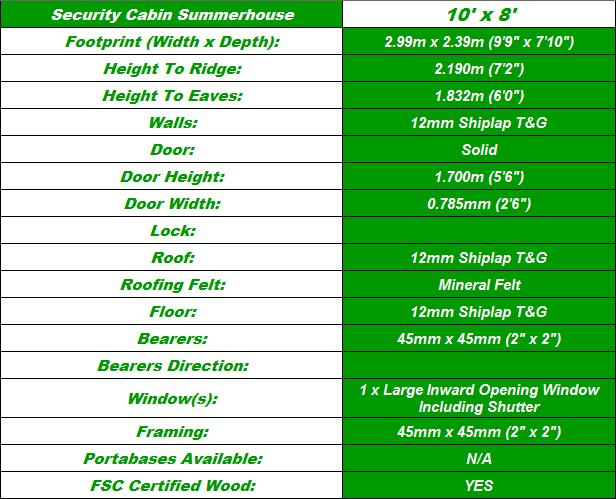 Security Cabin 10'x8' Summerhouse Spec Table