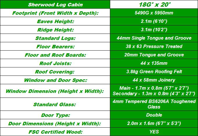 Sherwood Log Cabin Table Spec