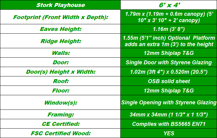 Stork Playhouse Spec Table